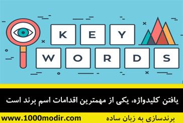 keyword for brand naming